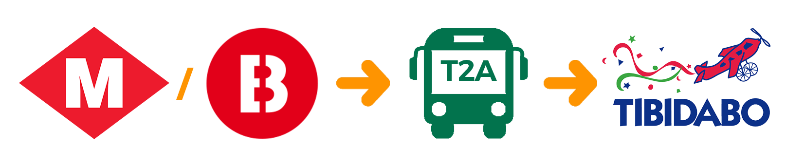 How to get to T2A